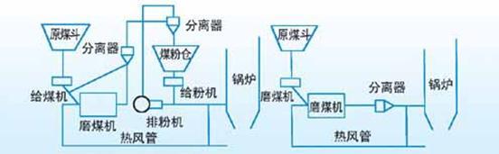 电路 电路图 电子 设计 素材 原理图 552_171